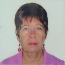 María Elena Brugerprofil