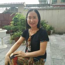 志 User Profile