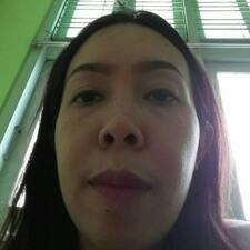 Pande - Profil Użytkownika