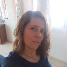 Profil korisnika Sandy Jessica