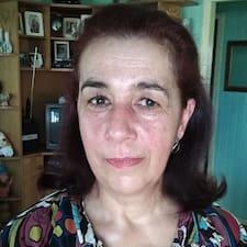 Janete User Profile