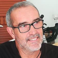 Leovigildo - Profil Użytkownika