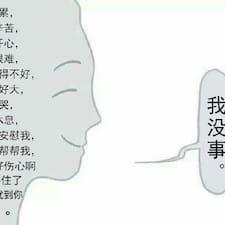 盼盼 - Uživatelský profil