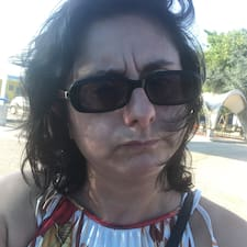 Profil Pengguna Lorena