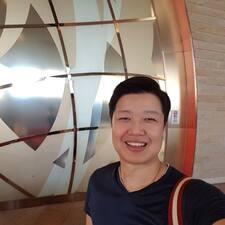 Sang Wook felhasználói profilja