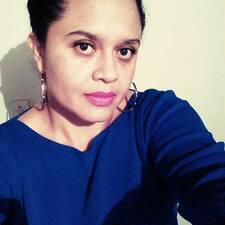 Profil utilisateur de María Luisa