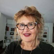 Profil utilisateur de Marga