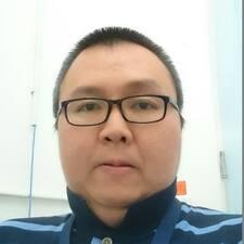 Profil Pengguna Wong