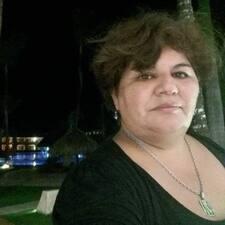 Profil utilisateur de Mabel Noemi
