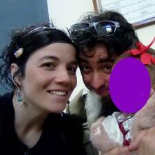 โพรไฟล์ผู้ใช้ Lucía