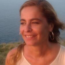 Henkilön María A käyttäjäprofiili
