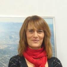 Maria Elena - Uživatelský profil