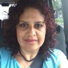 Profil Pengguna Angelica Adriana