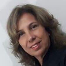 Profil korisnika Fátima