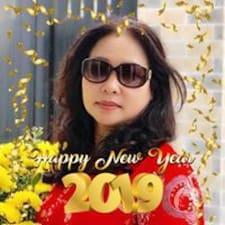 Perfil do utilizador de Nguyenthuong