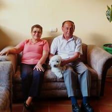 Maria Y Carlos Brugerprofil