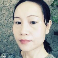 ShaoRong - Uživatelský profil