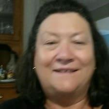 Lesley User Profile