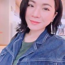 Profilo utente di リュウ