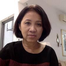 Profil utilisateur de Shu Luang