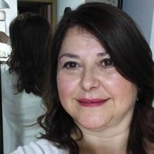 Ana Esther - Profil Użytkownika