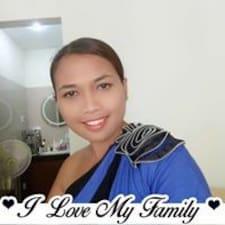Profil utilisateur de Idayati