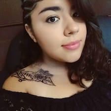 Itzel - Uživatelský profil