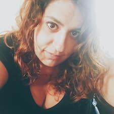 Profil Pengguna Mathissia