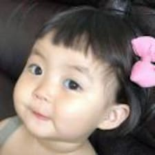 Profil utilisateur de 子杨