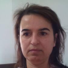 Mehmet Ali User Profile