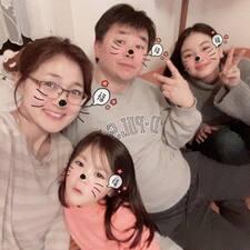Kyong felhasználói profilja