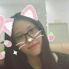 Profil korisnika 格夏