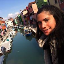 Bianca - Profil Użytkownika