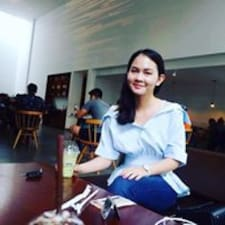 Chanbopreak felhasználói profilja