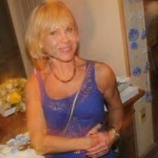 Profil Pengguna Margareth