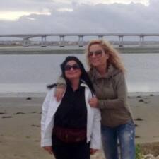 Carmen & Zita - Uživatelský profil