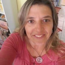 Mª Nieves User Profile