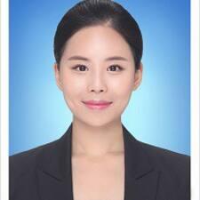 Youngju - Uživatelský profil