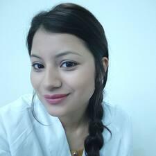 Ibeth - Profil Użytkownika