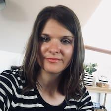 Mona felhasználói profilja