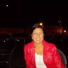 Maria Rita - Uživatelský profil