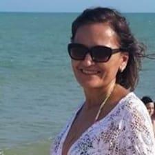Rita De Cassia - Profil Użytkownika