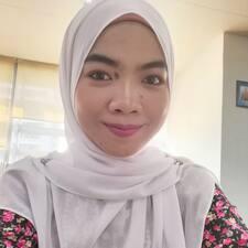 Aisy felhasználói profilja