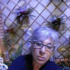 Beatriz Liliana - Uživatelský profil