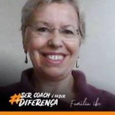 Gebruikersprofiel Maria Do Carmo