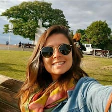 Raissa - Profil Użytkownika