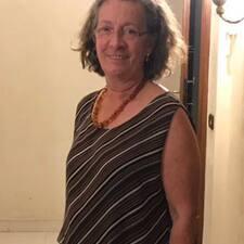 Mariacarla Brugerprofil