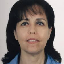 Gisella - Uživatelský profil