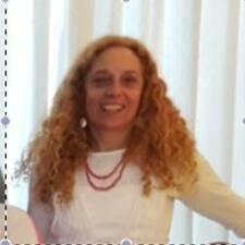 Profil utilisateur de Maria Noel