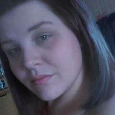 Profil Pengguna Mindy